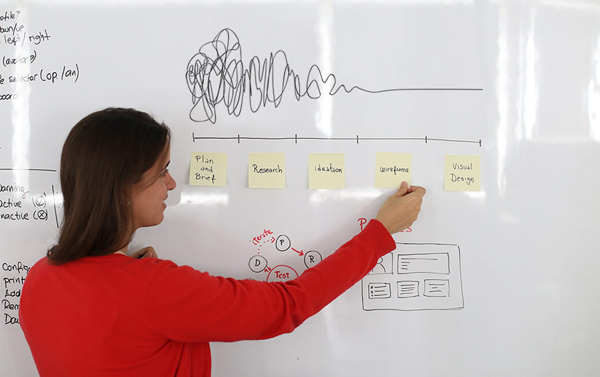 ux_design_process_internal